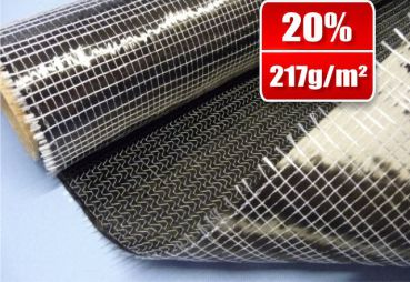 217g/m² Unidirectional Carbon Fabric - SP-U200C