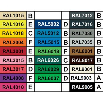 Color Pastes according to RAL 350g | HP-FP